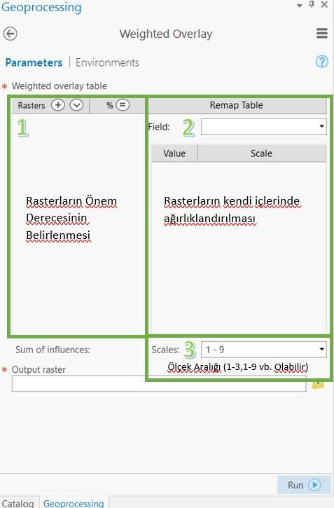 Resim 2 Aracı Çalıştırmak İçin Tanımlanması Gereken Parametreler