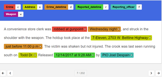 Suç türü, meydana geldiği yer, olayın zamanı ve ne zaman rapor edildiği gibi varlıkların altını çizen etiketli tüzel kişilere sahip suç olayı raporu.